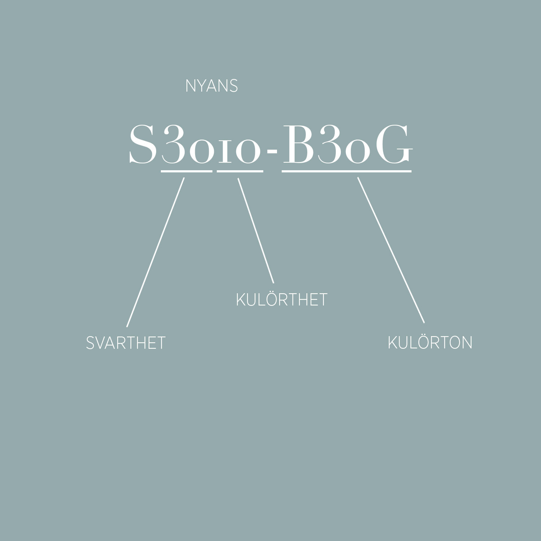 S3010-B30G - fixaodona.se