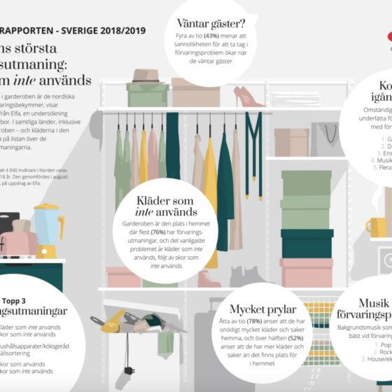 Förvaringsrapporten 2018/19 från Elfa - fixaodona.se
