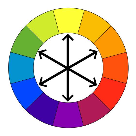 Vad är en komplementfärg - fixaodona.se